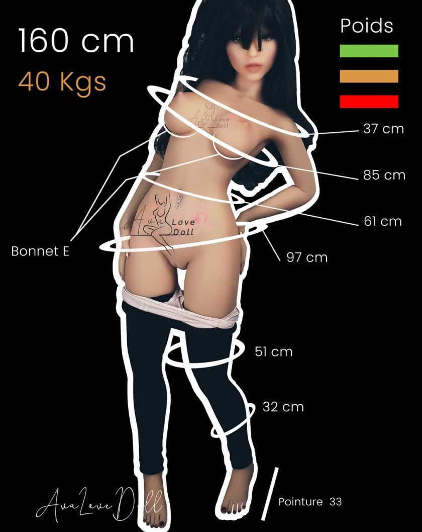 Mensurations poupées HR Doll 160 cm Bonnet E