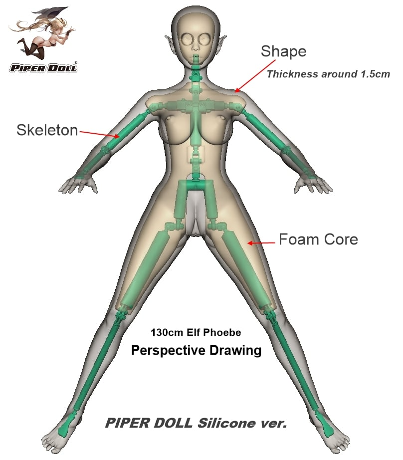 Conception Poupée silicone Piper Doll